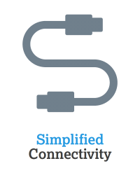 Beyond Simplified Connectivity